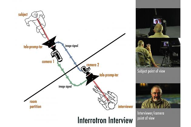 interrotron_interview_01b.jpg